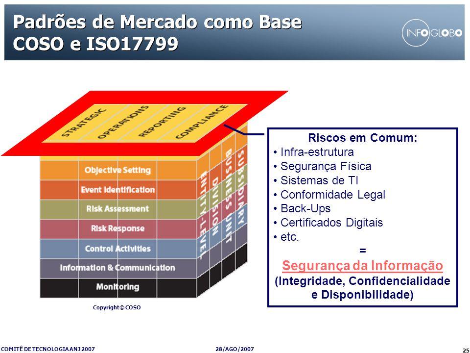 Padrões de Mercado como Base COSO e ISO17799