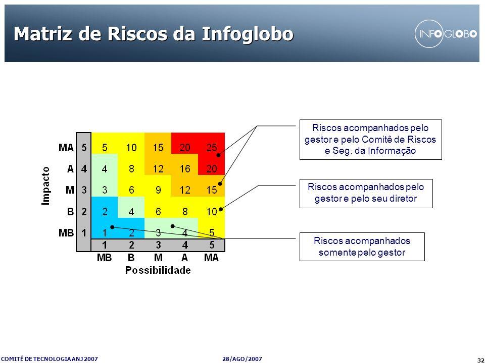 Matriz de Riscos da Infoglobo