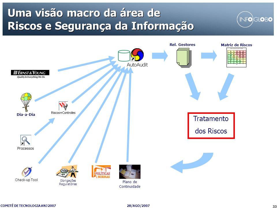 Uma visão macro da área de Riscos e Segurança da Informação