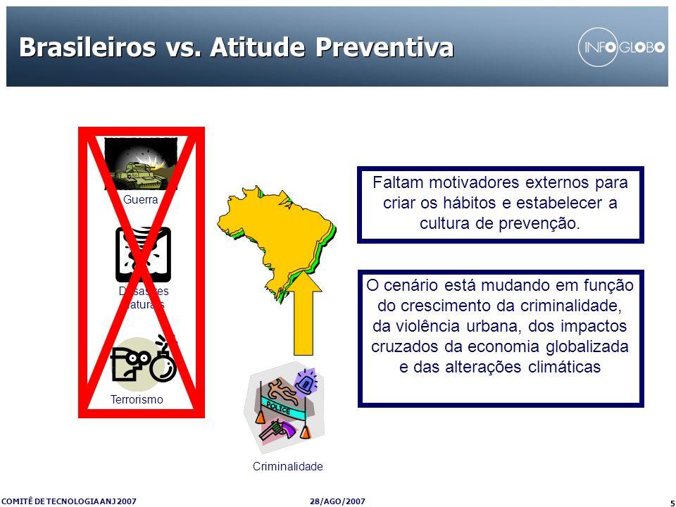 Brasileiros vs. Atitude Preventiva