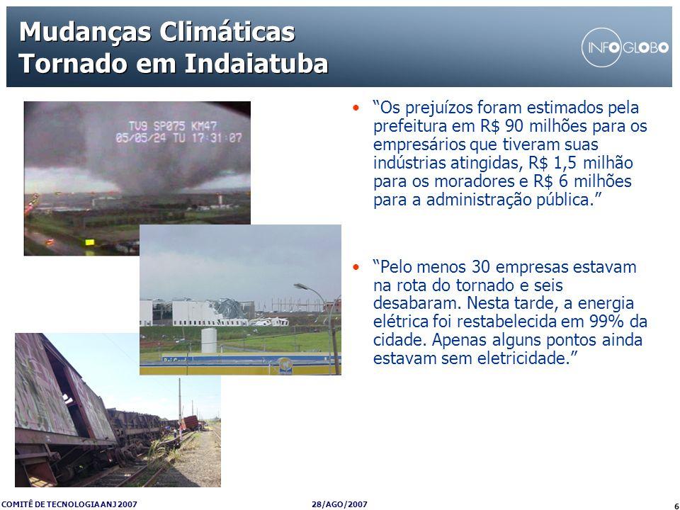 Mudanças Climáticas Tornado em Indaiatuba