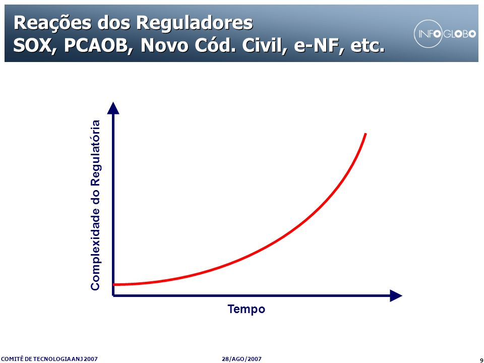 Reações dos Reguladores SOX, PCAOB, Novo Cód. Civil, e-NF, etc.