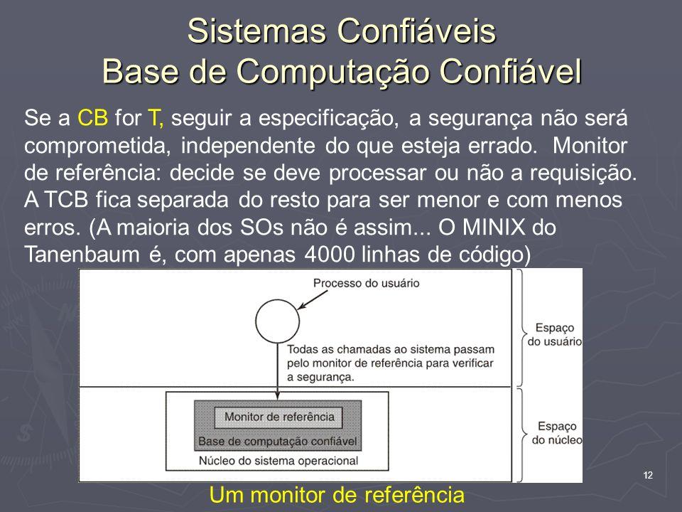 Sistemas Confiáveis Base de Computação Confiável