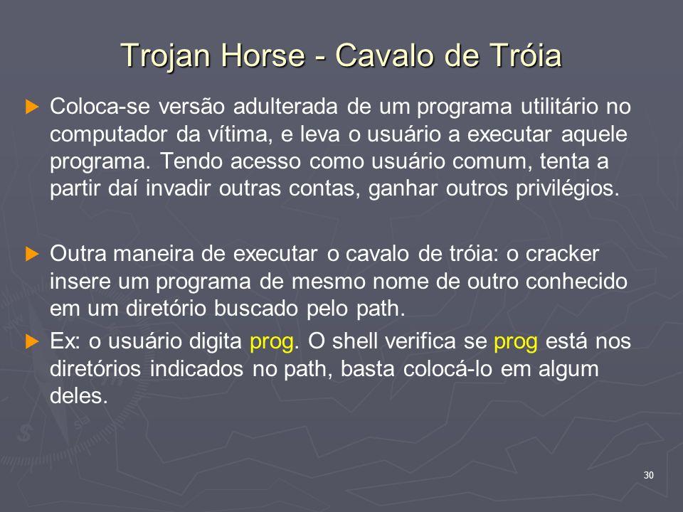 Trojan Horse - Cavalo de Tróia