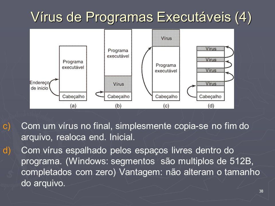 Vírus de Programas Executáveis (4)