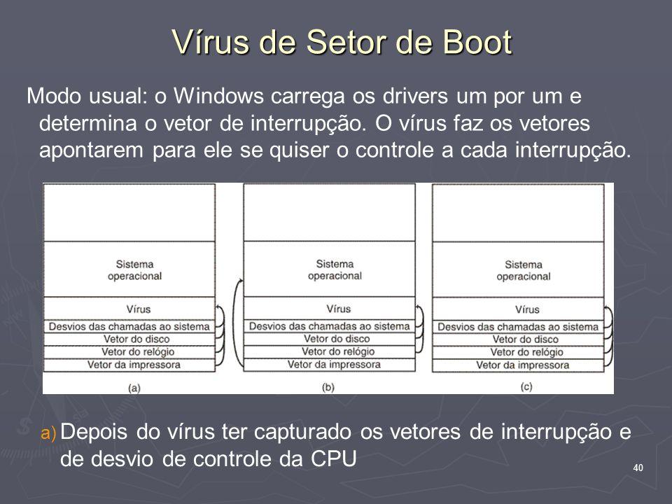 Vírus de Setor de Boot