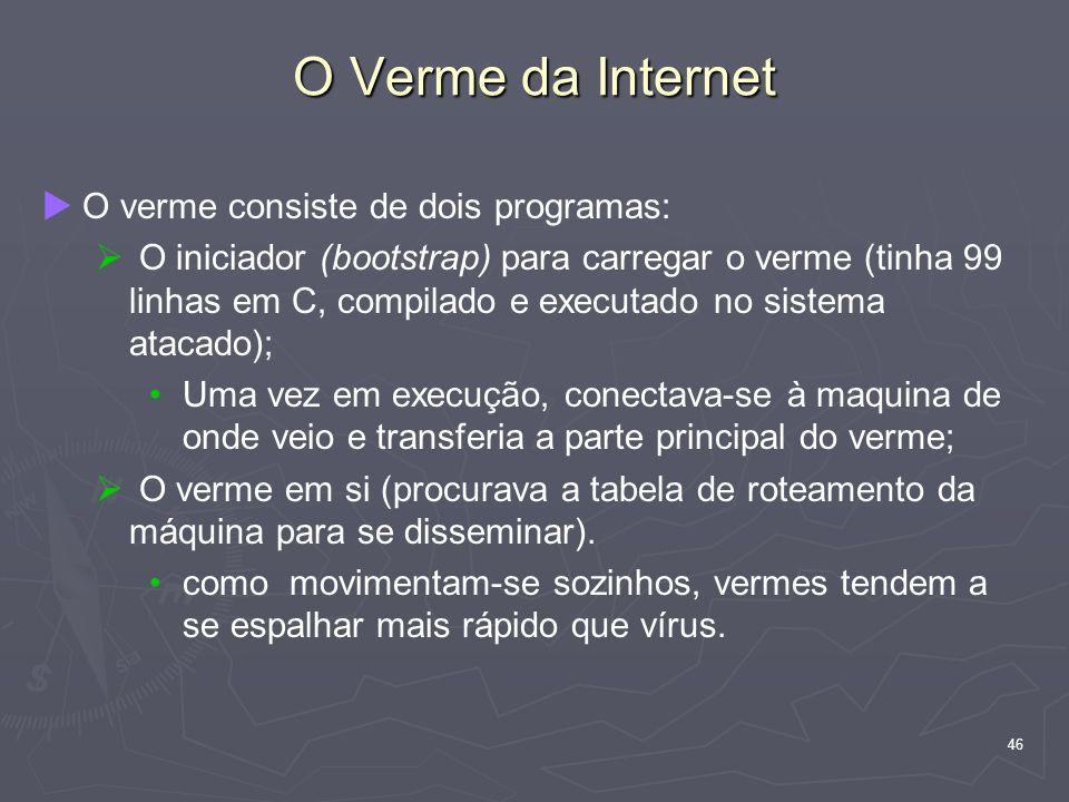 O Verme da Internet O verme consiste de dois programas: