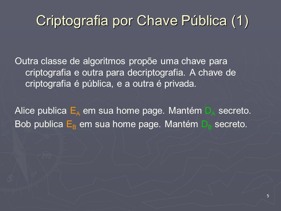 Criptografia por Chave Pública (1)