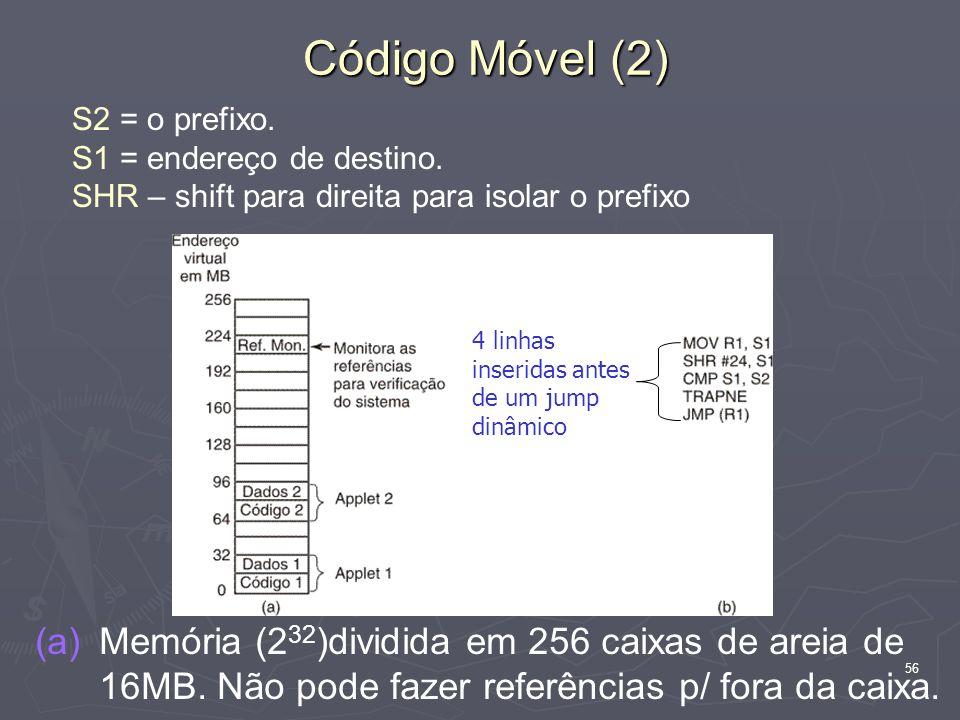 Código Móvel (2) S2 = o prefixo. S1 = endereço de destino. SHR – shift para direita para isolar o prefixo.