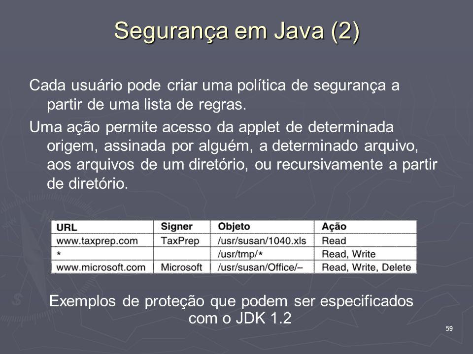 Exemplos de proteção que podem ser especificados com o JDK 1.2