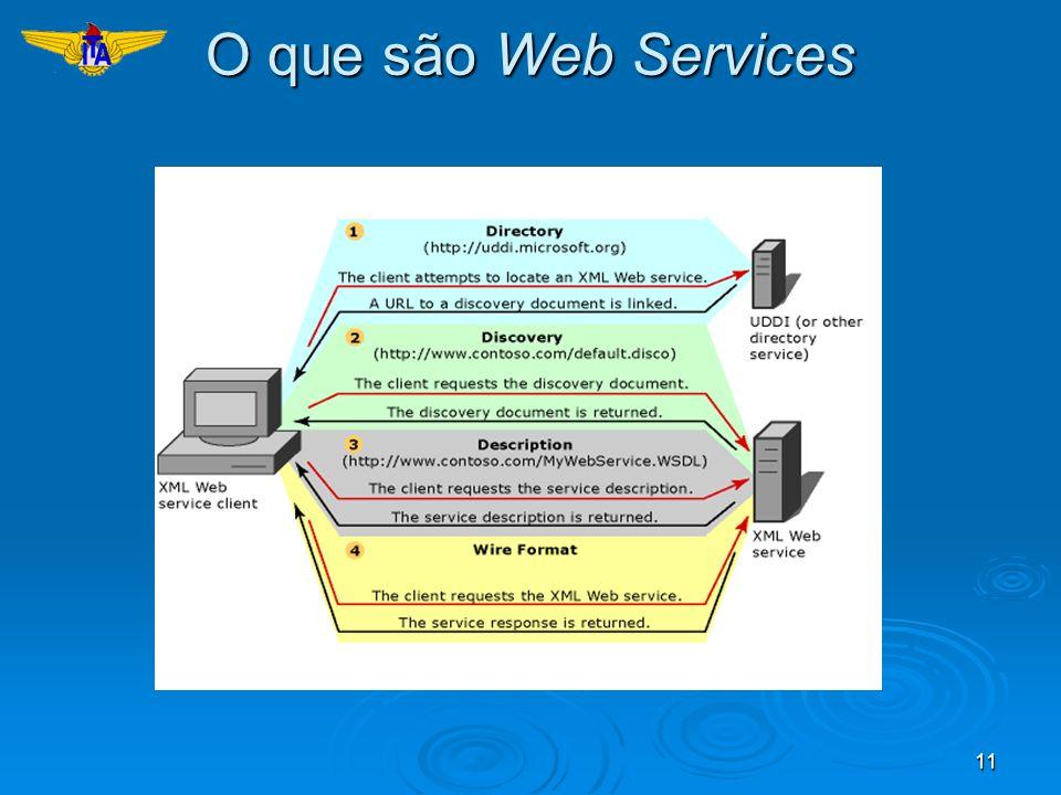 O que são Web Services