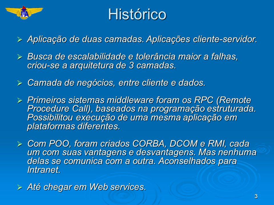 Histórico Aplicação de duas camadas. Aplicações cliente-servidor.