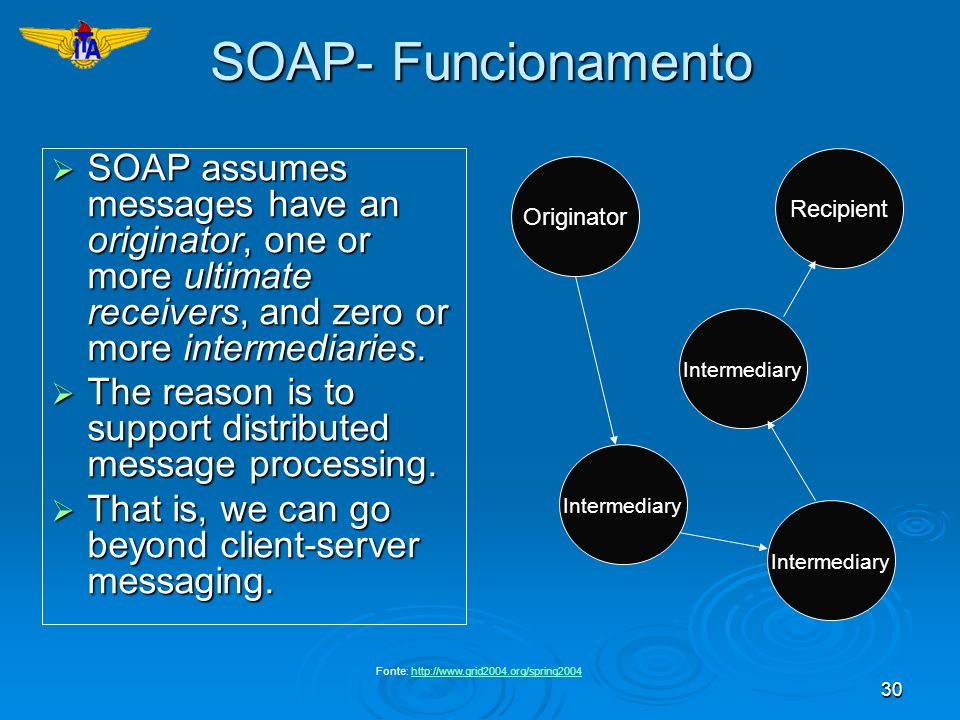 SOAP- FuncionamentoSOAP assumes messages have an originator, one or more ultimate receivers, and zero or more intermediaries.