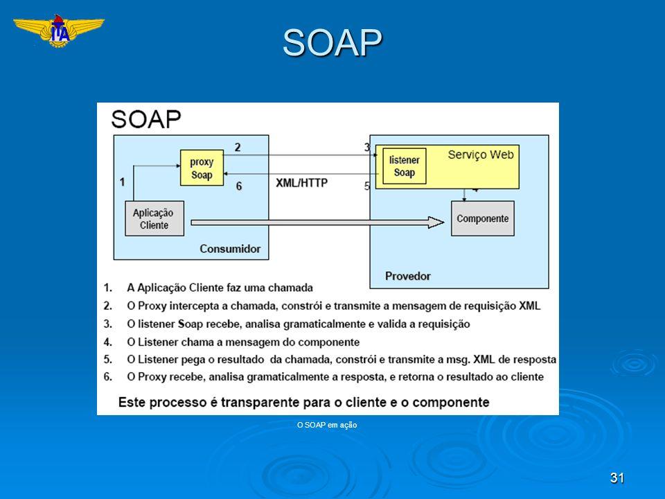 SOAP O SOAP em ação