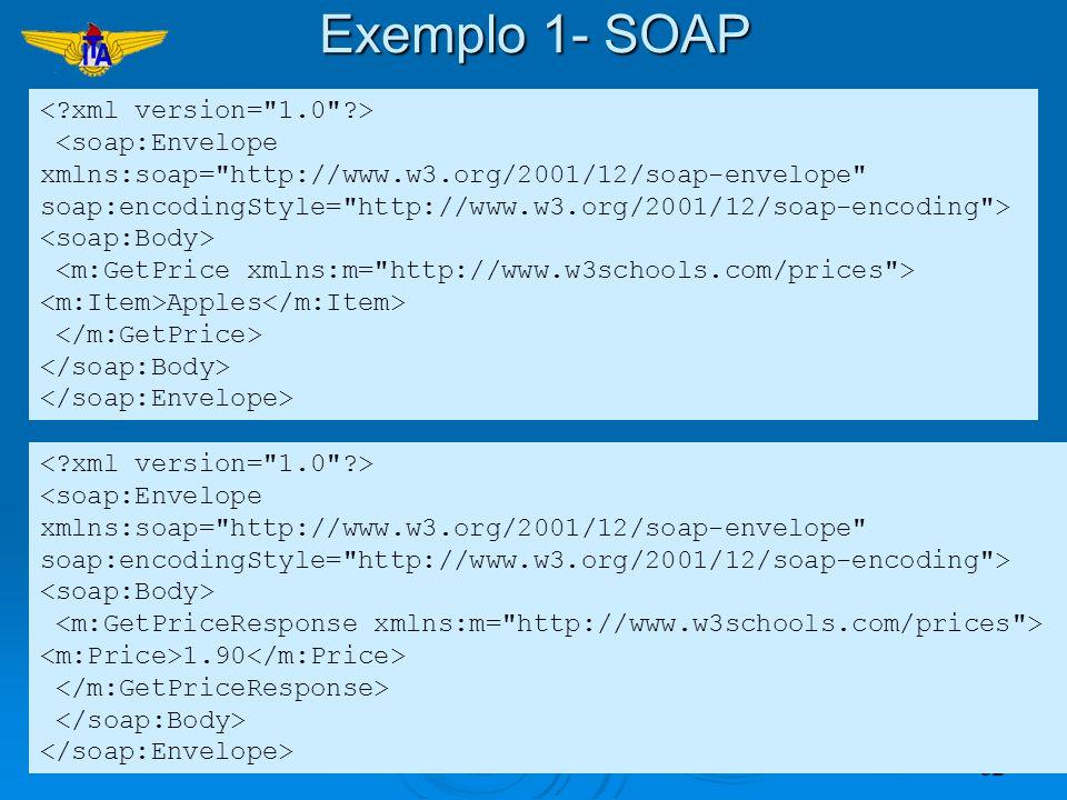 Exemplo 1- SOAP < xml version= 1.0 >