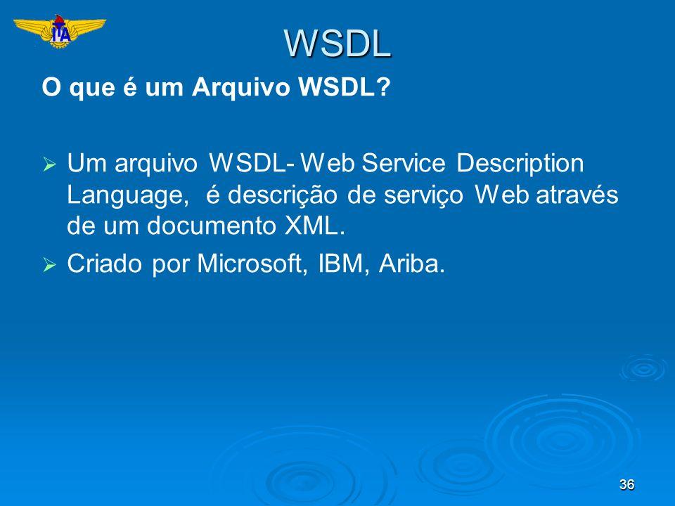 WSDL O que é um Arquivo WSDL