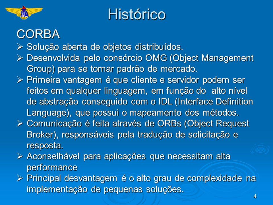 Histórico CORBA Solução aberta de objetos distribuídos.
