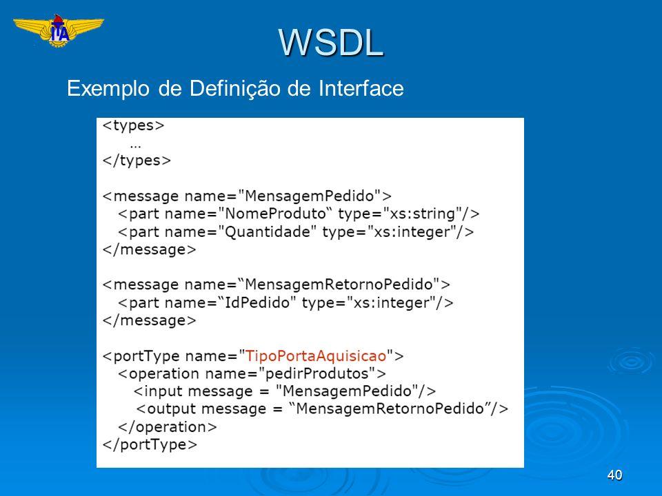 WSDL Exemplo de Definição de Interface