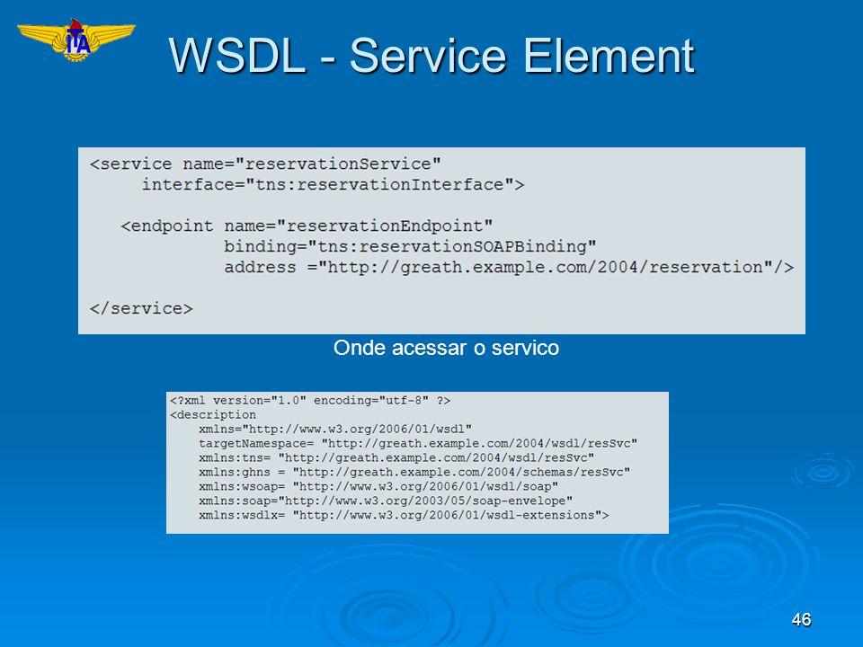 WSDL - Service Element Onde acessar o servico