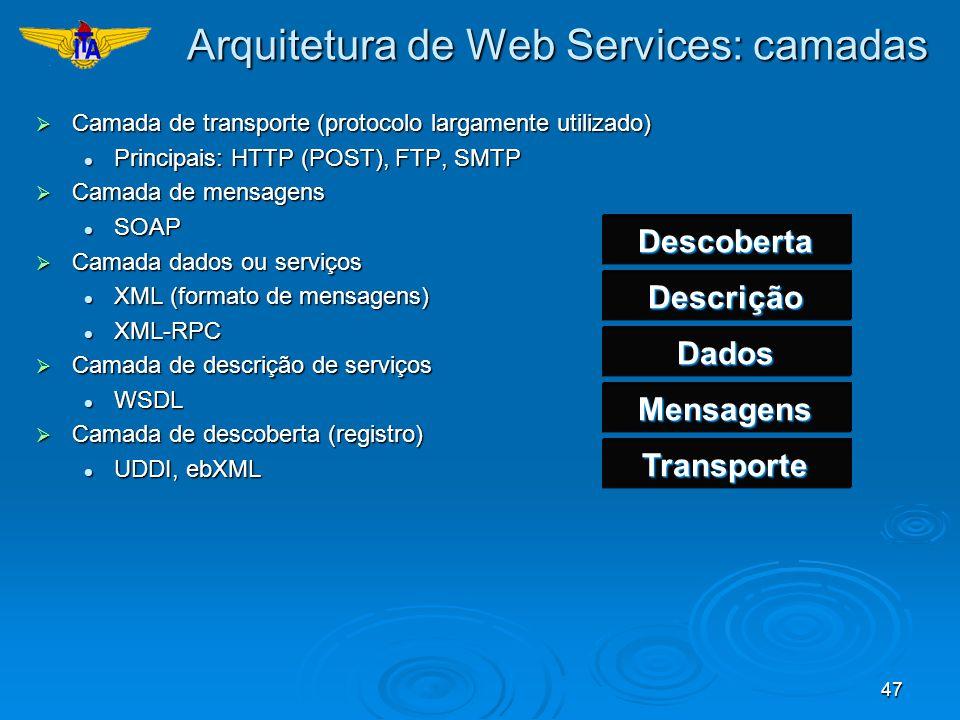 Arquitetura de Web Services: camadas