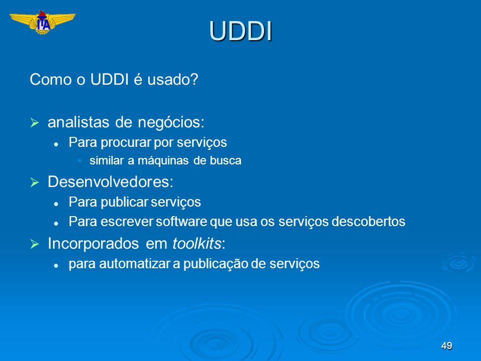 UDDI Como o UDDI é usado analistas de negócios: Desenvolvedores: