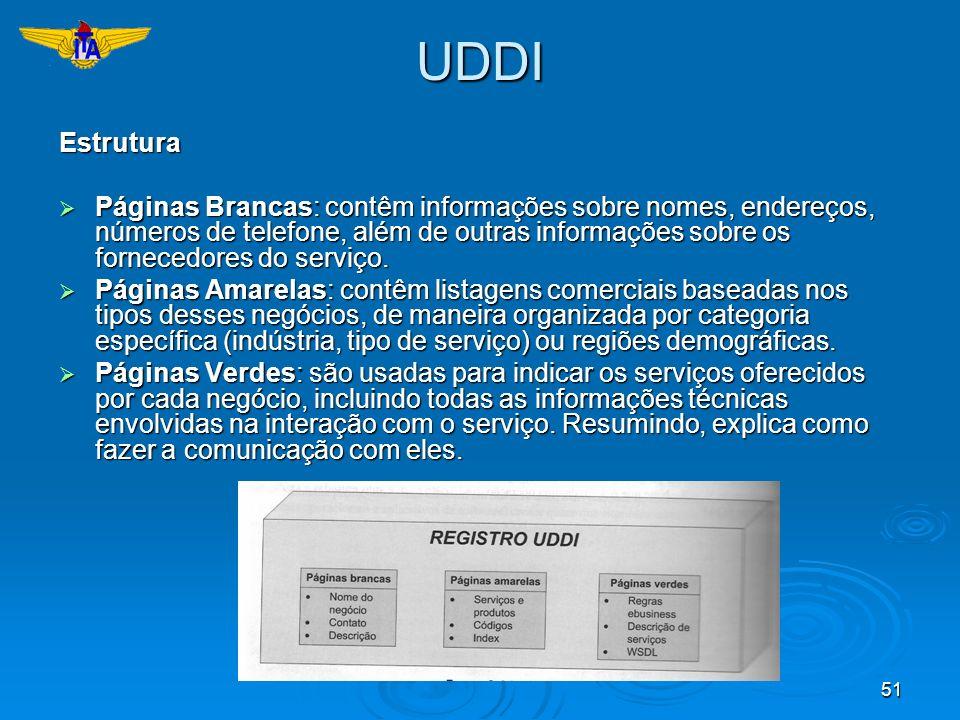 UDDI Estrutura.
