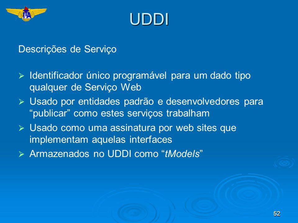 UDDI Descrições de Serviço
