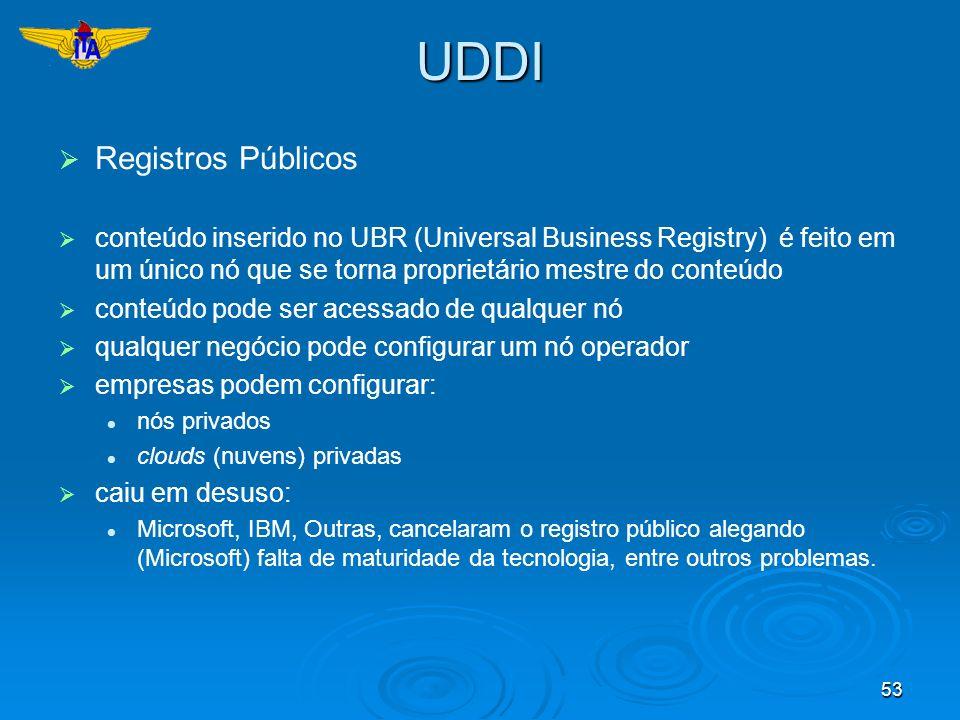 UDDI Registros Públicos