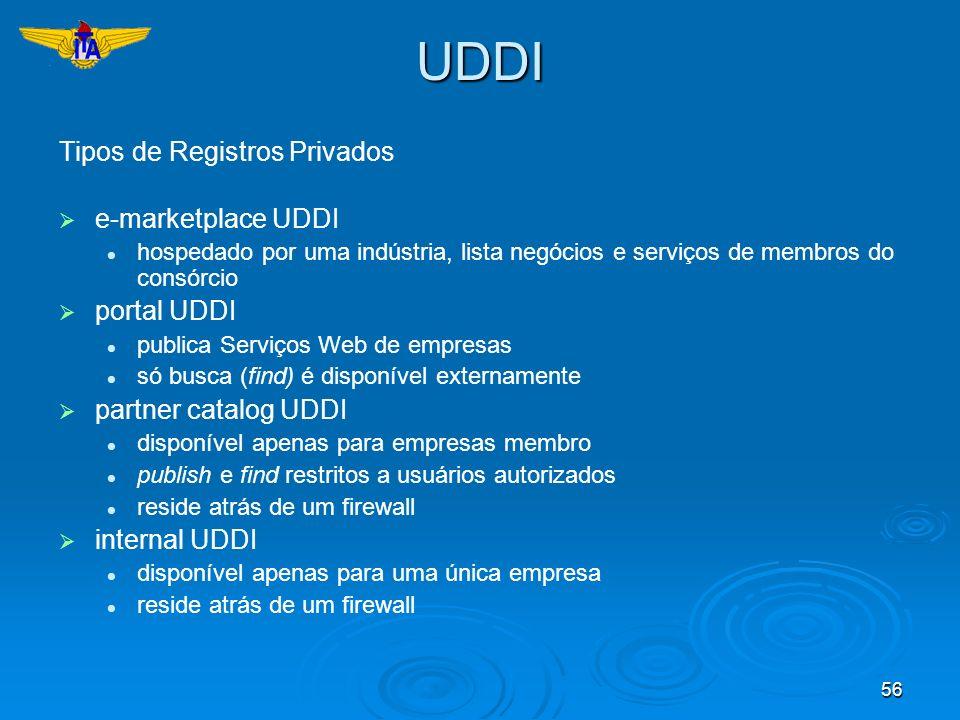 UDDI Tipos de Registros Privados e-marketplace UDDI portal UDDI