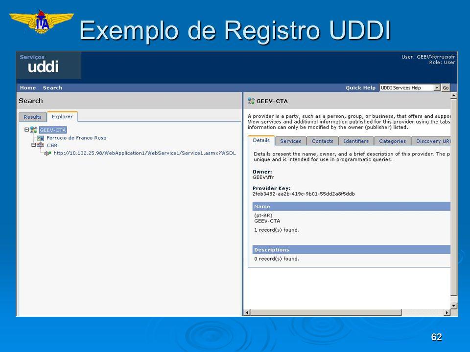 Exemplo de Registro UDDI
