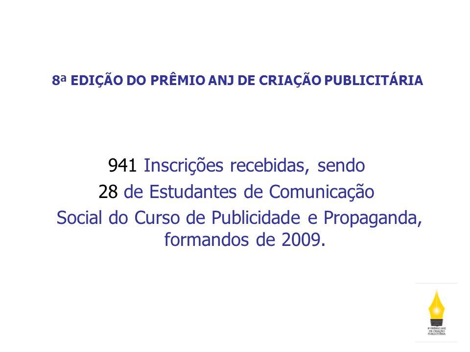 8ª EDIÇÃO DO PRÊMIO ANJ DE CRIAÇÃO PUBLICITÁRIA