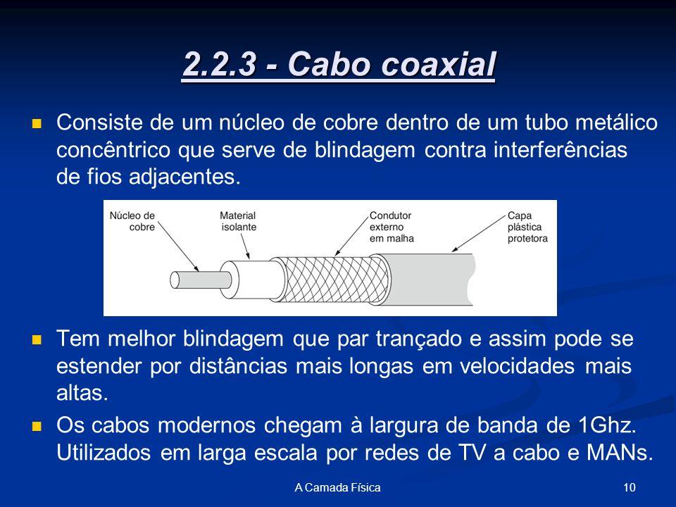 2.2.3 - Cabo coaxial