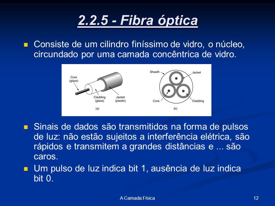 2.2.5 - Fibra óptica Consiste de um cilindro finíssimo de vidro, o núcleo, circundado por uma camada concêntrica de vidro.