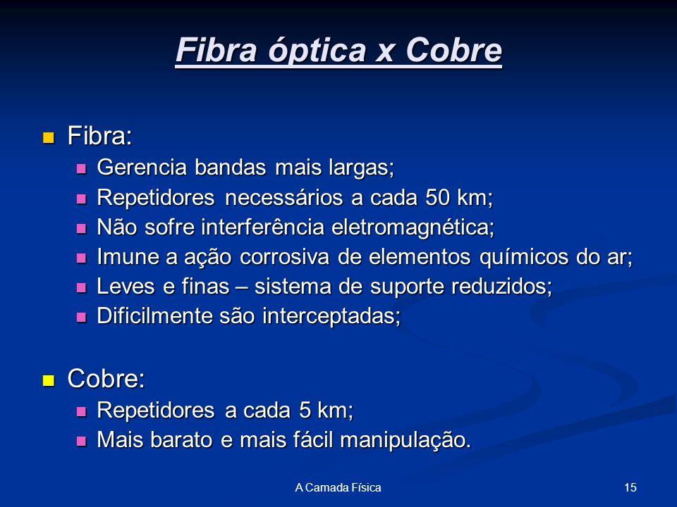 Fibra óptica x Cobre Fibra: Cobre: Gerencia bandas mais largas;