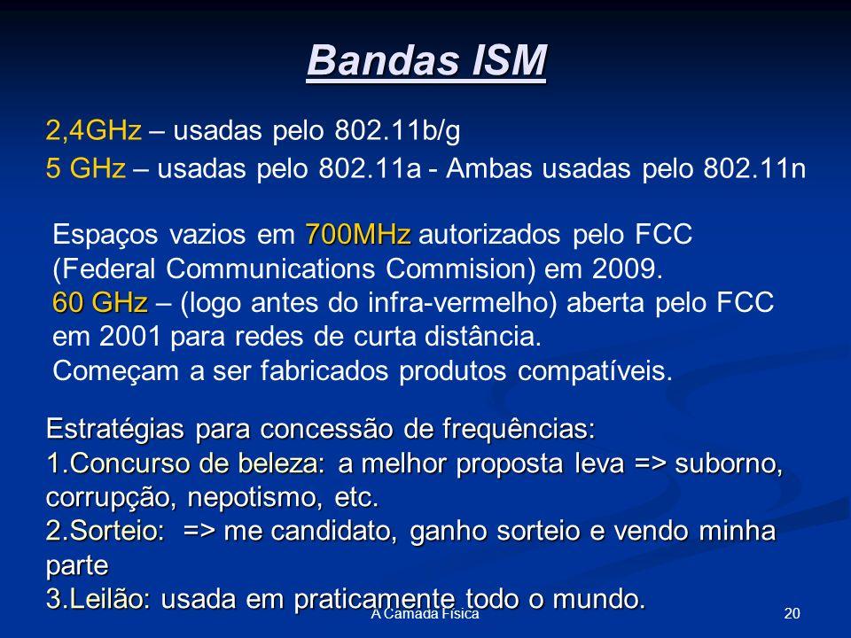 Bandas ISM 2,4GHz – usadas pelo 802.11b/g
