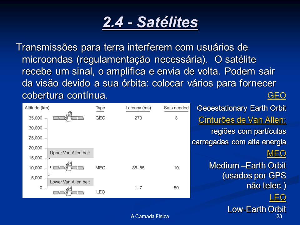 2.4 - Satélites