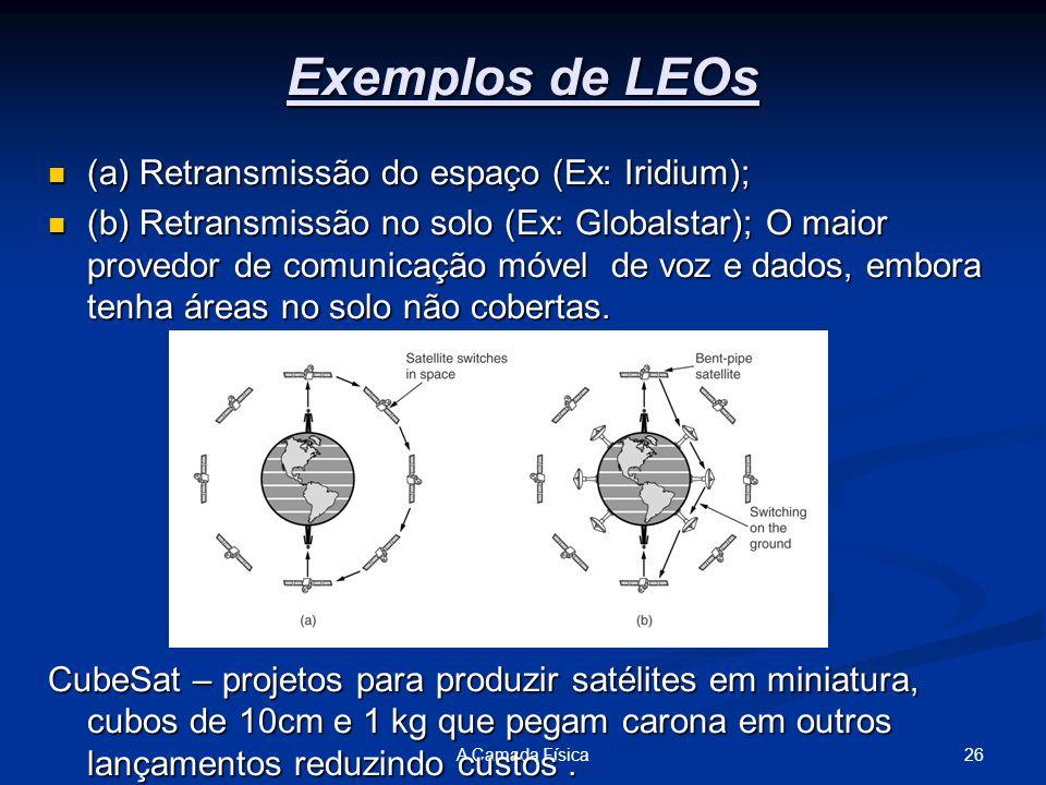 Exemplos de LEOs (a) Retransmissão do espaço (Ex: Iridium);
