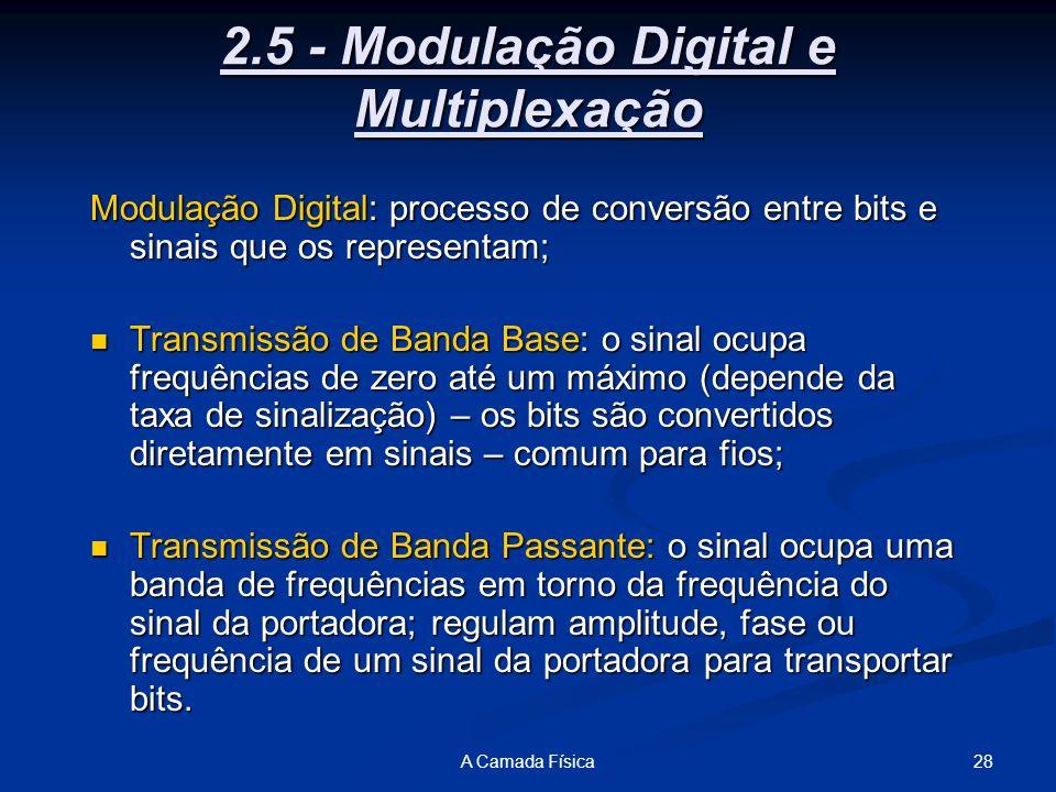 2.5 - Modulação Digital e Multiplexação