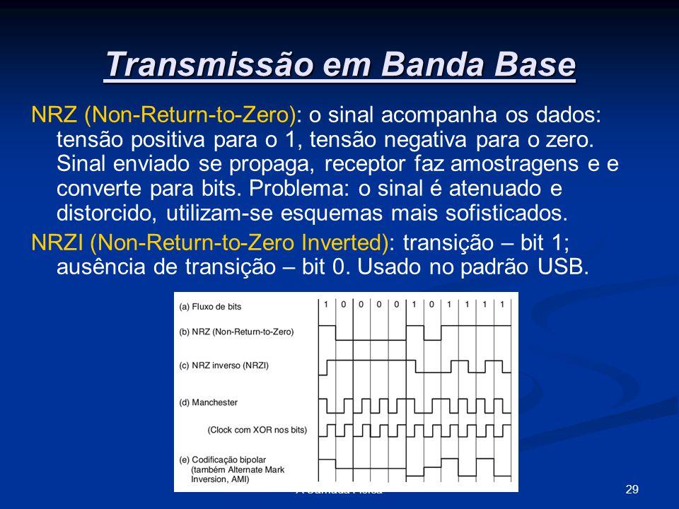 Transmissão em Banda Base