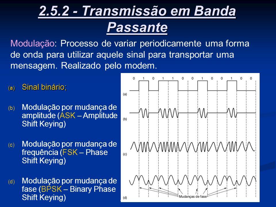 2.5.2 - Transmissão em Banda Passante