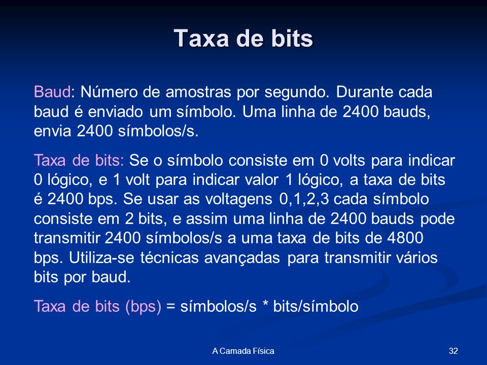 Taxa de bits Baud: Número de amostras por segundo. Durante cada baud é enviado um símbolo. Uma linha de 2400 bauds, envia 2400 símbolos/s.