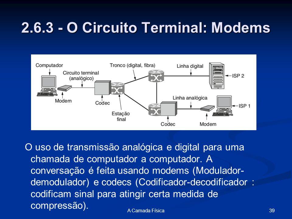 2.6.3 - O Circuito Terminal: Modems