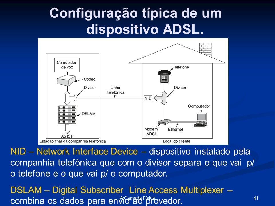 Configuração típica de um dispositivo ADSL.