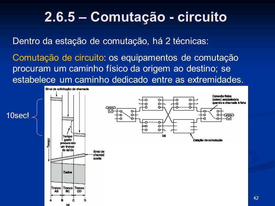 2.6.5 – Comutação - circuito Dentro da estação de comutação, há 2 técnicas: