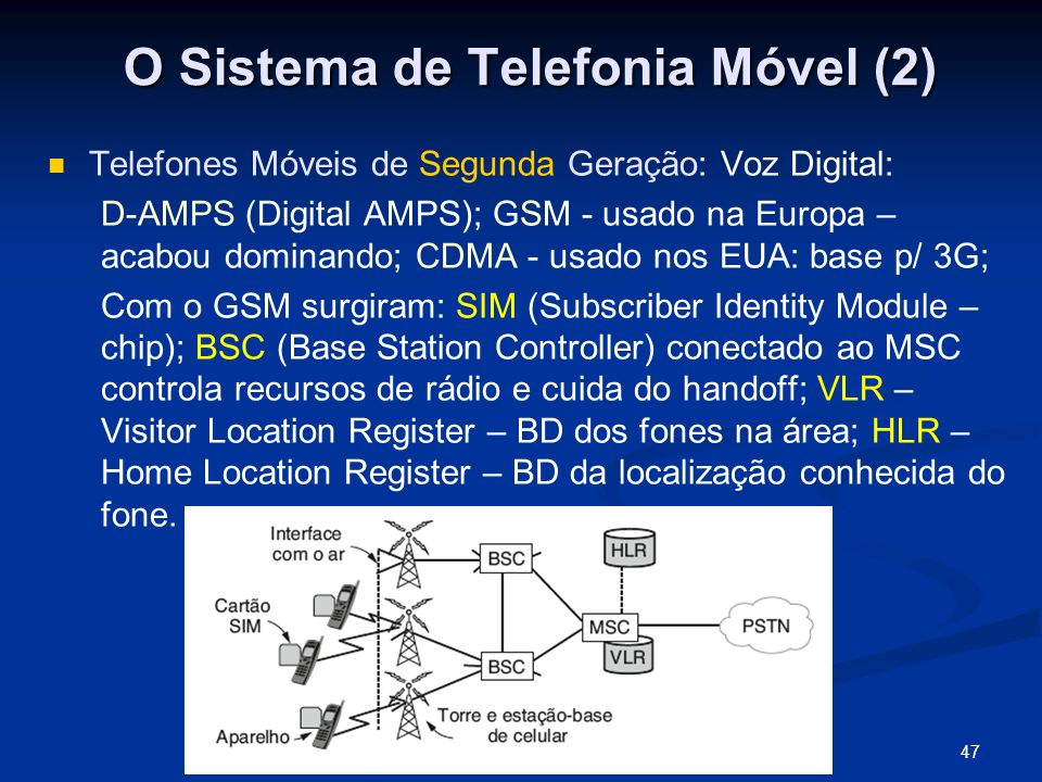 O Sistema de Telefonia Móvel (2)