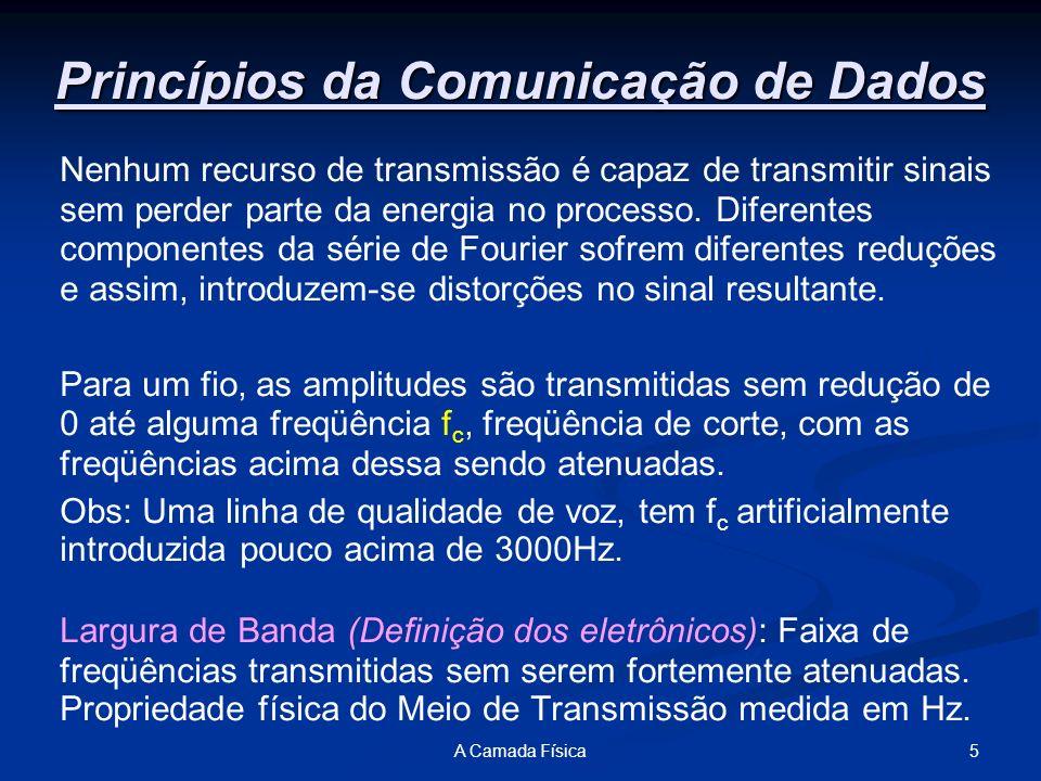 Princípios da Comunicação de Dados