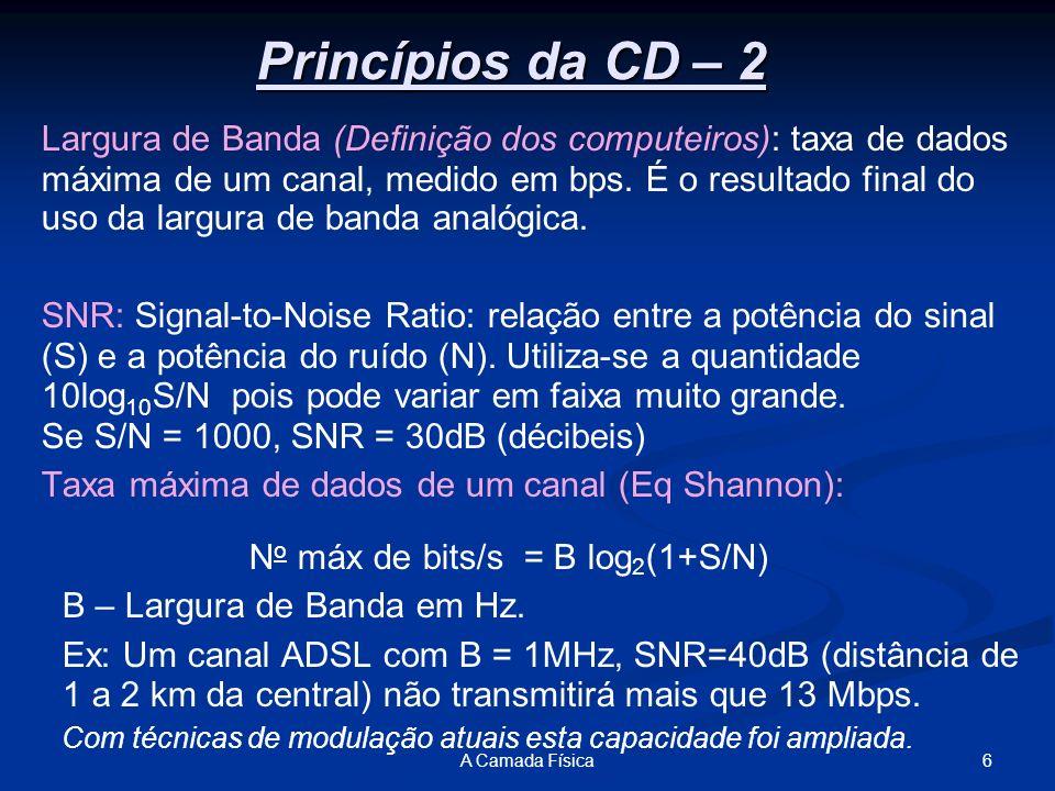 Princípios da CD – 2