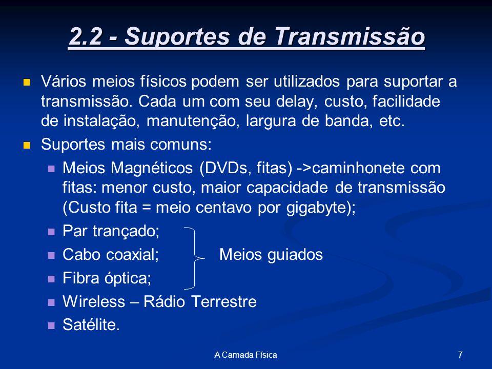 2.2 - Suportes de Transmissão