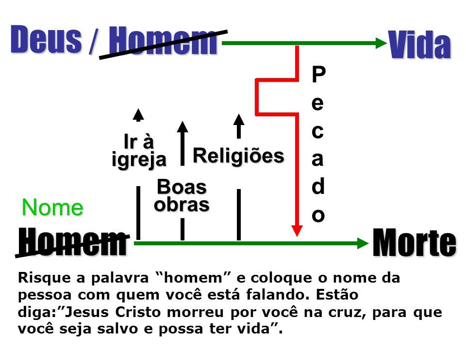 Deus / Homem Vida Homem Morte P e c a d o Nome Ir à igreja Religiões