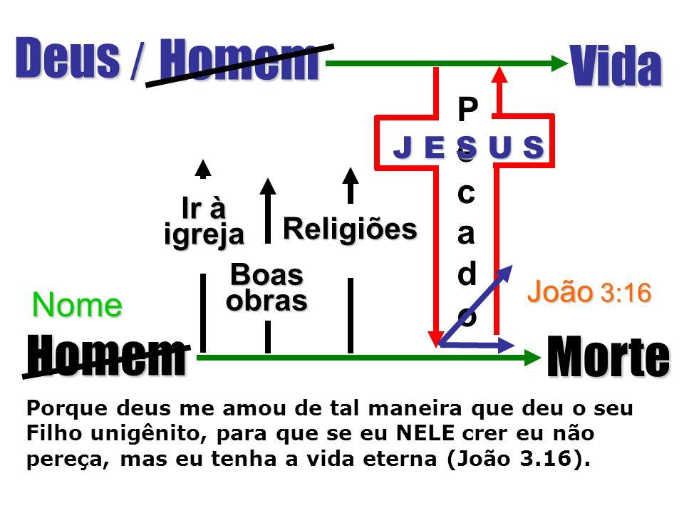 Deus / Homem Vida Homem Morte P e c a d o Nome J E S U S Ir à igreja